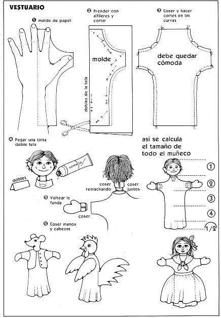 Vestuario de títeres