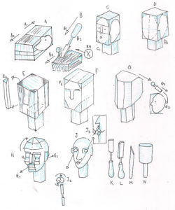 Cómo esculpir una cabeza de títere