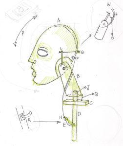 Diseño de cabeza de marioneta